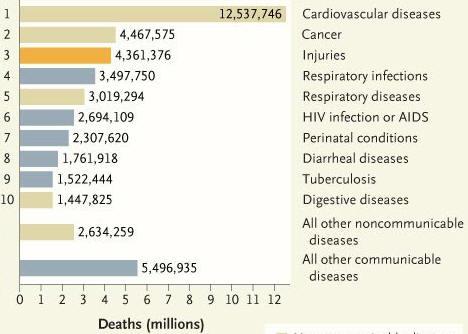 ldc_deaths.jpg