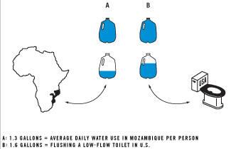 aidg-water-usage.jpg