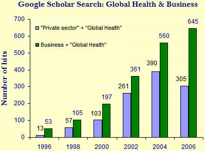 scholargoogle_articles
